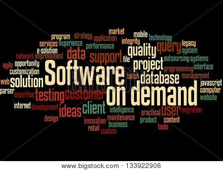 Software On Demand, Word Cloud Concept 3