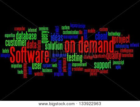 Software On Demand, Word Cloud Concept 5