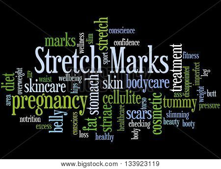 Stretch Marks, Word Cloud Concept 3