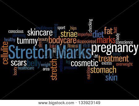 Stretch Marks, Word Cloud Concept 5