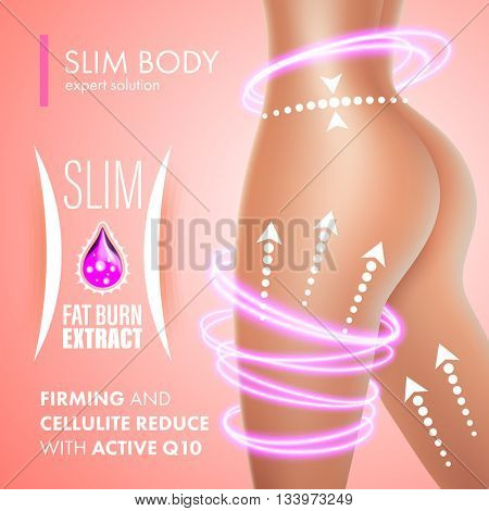 Cellulite bodycare skin firming solution design. Anti-cellulite fat burner extract for slim body. Coenzyme Q10 treatment. poster