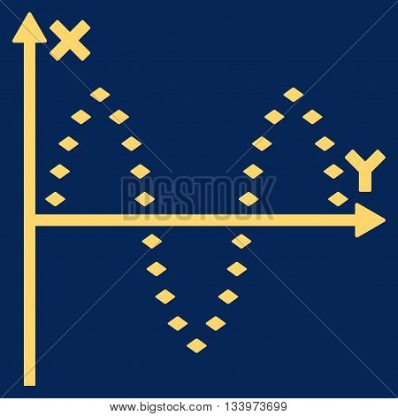 Dotted Sinusoid Plot vector toolbar icon. Style is flat icon symbol, yellow color, blue background, rhombus dots.
