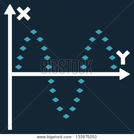 Dotted Sinusoid Plot vector toolbar icon. Style is bicolor flat icon symbol, blue and white colors, dark blue background, rhombus dots.
