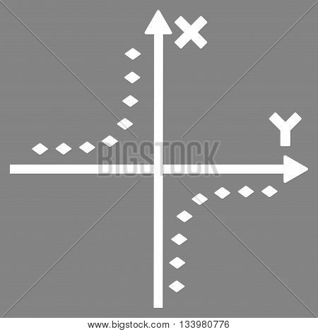 Dotted Hyperbola Plot vector toolbar icon. Style is flat icon symbol, white color, gray background, rhombus dots.