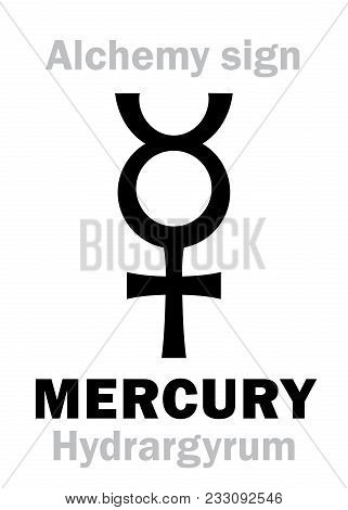 Alchemy Alphabet: MERCURY (Hydrargyrum, Argentum vivum; Mercurius), one of three primes, ideal alchemical liquid metal; also: quicksilver. Chemical formula=[Hg]. Medieval sign (mystic symbol). poster