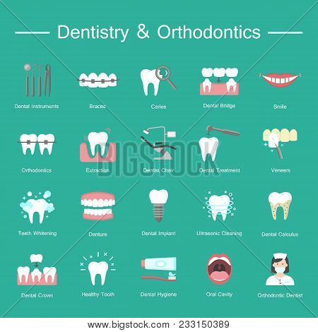 Dentistry, Orthodontics Flat Icons. Colorful Flat Vector Icons Of Dental Clinic Services, Stomatolog
