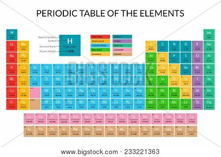 Cartoon Periodic Table Of Elements Color Card Poster Chemistry And Physics Science Concept Flat Desi