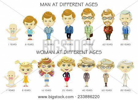 People Generations At Different Ages. Circle Of Life From Youth To Old Age. Man And Woman Aging Conc