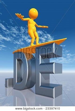 DE Top Level Domain of Germany