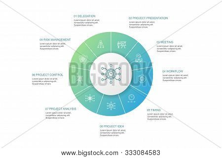 Project Management Infographic 10 Steps Circle Design.project Presentation, Meeting, Workflow, Risk