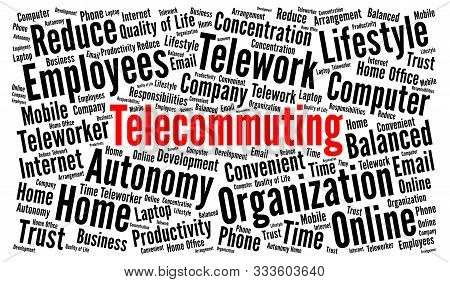 Telecommuting Word Cloud Concept With A White Background