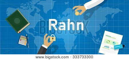 Rahn Is A Contract That Makes Something As A Guarantee To The Completion Of Settlement Of A Debt. Co