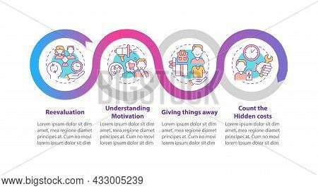Challenging Consumerism Vector Infographic Template. Shopping Presentation Outline Design Elements.