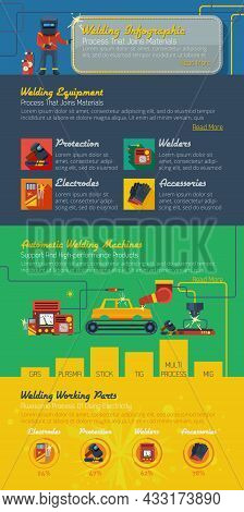 Welder Infographics Layout With Presentation Of Automatic Welding Machines Modern Protection Element