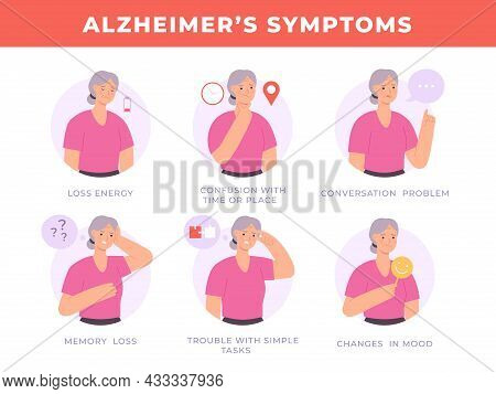 Alzheimer Disease Symptoms Banner With Old Woman Character. Brain Dementia Signs, Memory Loss, Confu