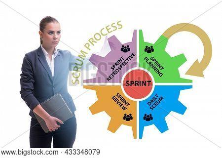 Businesswoman in agile process scrum method