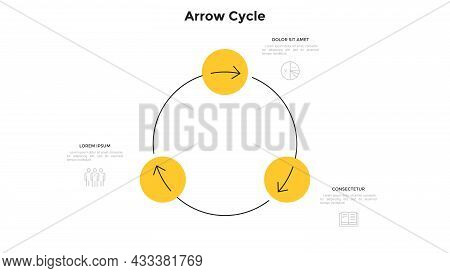 Cyclic Diagram With 3 Circular Elements And Arrows. Concept Of Three Steps Of Production Cycle. Mode