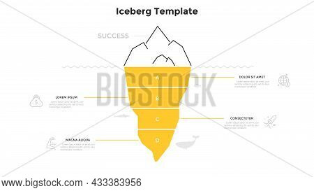 Iceberg Chart Divided Into 4 Layers Or Levels. Concept Of Four Underlying Features Of Business Succe