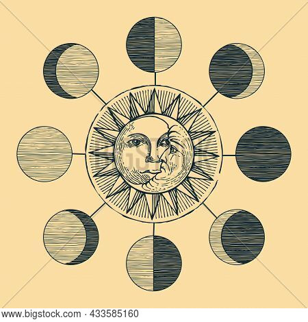 A Hand-drawn Banner With A Circle Of Lunar Phases, The Sun And The Moon With Human Faces On An Old P