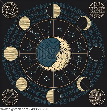 Vector Banner With A Crescent Moon, Zodiac Constellations, Moon Phases And Esoteric Signs Written In