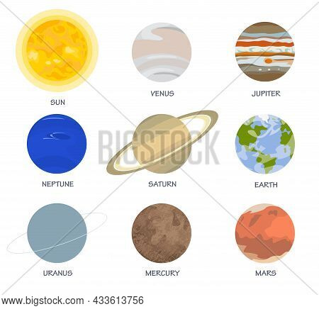 Collection Of Planets In The Solar System Signed With The Names Of The Planets. Vector Illustration