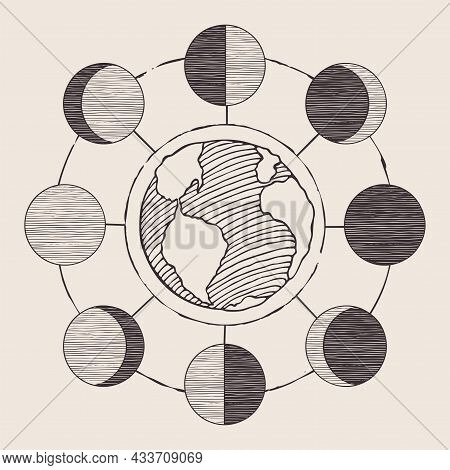 Hand-drawn Banner With A Circle Of Lunar Phases And The Planet Earth On An Old Paper. Schematic Sket