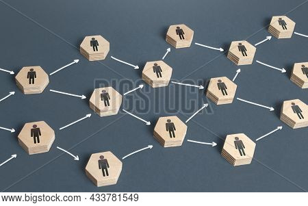 A Branched Chain Of Sequential Transmission Of Information By People. Delegation Of Work. Exchange O