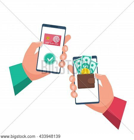 Mobile Banking. Transferring Money From The Phone To The Phone. Sending And Receiving Money. Payment