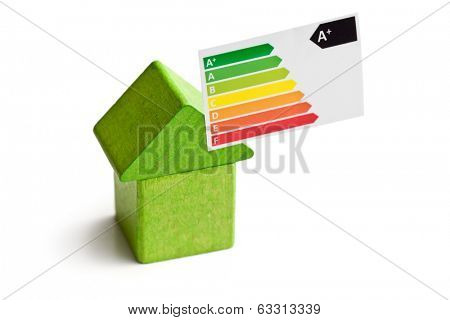 the concept of the house energy saving