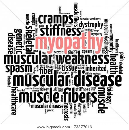 Myopathy in word collage