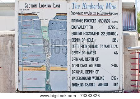 Statistics And Dimensions Of The Big Hole Mine