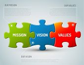 Vector Mission, vision and values diagram schema made from puzzle pieces poster