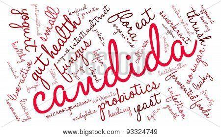 Candida Word Cloud