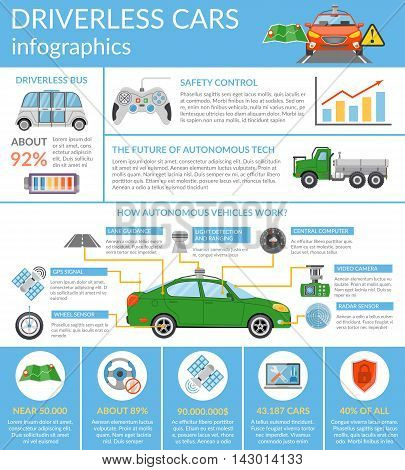 Flat infograhics presenting information about driverless cars autonomous vehicles and their work vector illustration