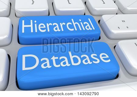 Hierarchical Database Concept