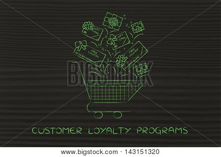 Shopping Cart With Gift Cars And Coupons, Customer Fidelization