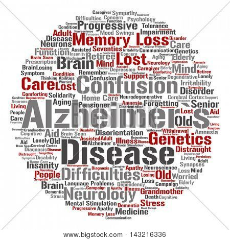 Vector concept conceptual Alzheimer`s disease symtoms round abstract word cloud isolated on background, metaphor to care, loss, caregiving, aging, resistance, neurology, old, language motor resistance