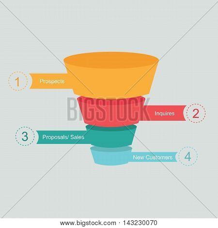 sales funnel cone process marketing customer journey vector