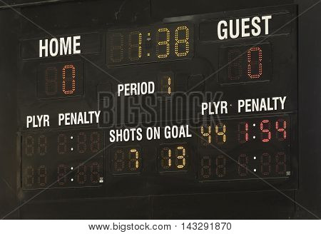 Ice Hockey Scoreboard close up with Home and Guest Team.