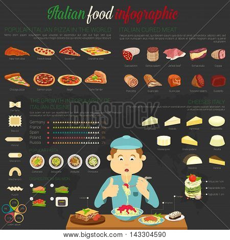 Italian food infographic with charts and chef eating pasta, world map with popularity of cuisine and pizza types, variety of cheese and cured meat, dishes with salmon. Good for culinary theme. EPS 10