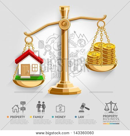Business Property Concept. Vector illustration. Can be used for workflow layout banner diagram number options step up options web design timeline infographic template.