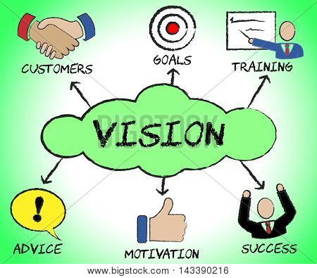 Vision Symbols Show Corporate Planning And Objectives