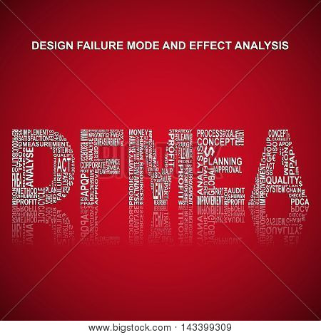 Design failure mode and effect analysis typography background. Red background with main title DFMEA filled by other words related with design failure mode and effect analysis method. Vector illustration