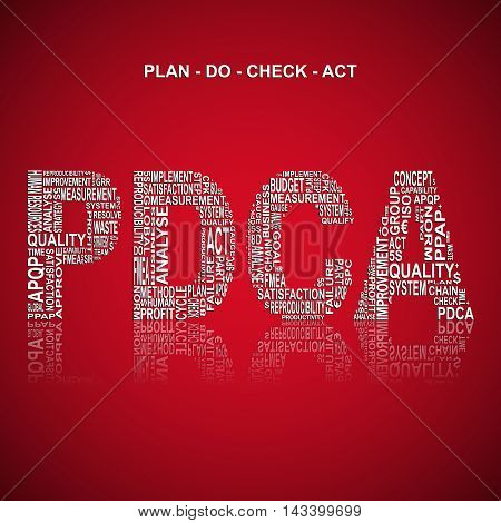 Plan do check act typography background. Red background with main title PDCA filled by other words related with plan do check act method. Vector illustration