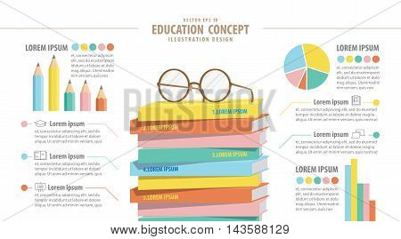 Education Infographic About Reading And Study. Eyeglasses On Top Stack Books Vector.