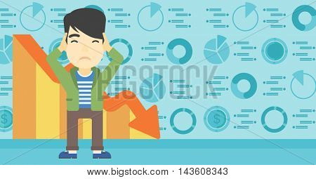 An asian bankrupt clutching his head. Bankrupt with a big question mark above head. Concept of business bankruptcy. Vector flat design illustration. Horizontal layout.