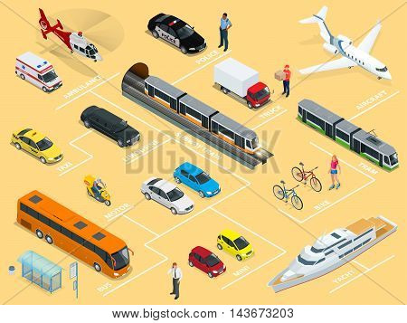 Flat 3d isometric high quality city transport car icon set. Car, van, cargo truck, mini, bus, scooter, bike, airplane, ambulance, police, taxi, metro, train. Set of urban public and freight transport.