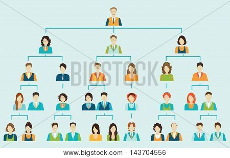 Organizational chart corporate business hierarchy people structure character cartoon business people conceptual vector illustration.