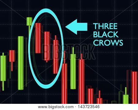 3D Rendering Of Forex Candlestick Three Black Crows Pattern Over Dark