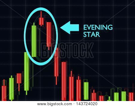 3D Rendering Of Forex Candlestick Evening Star Pattern Over Dark